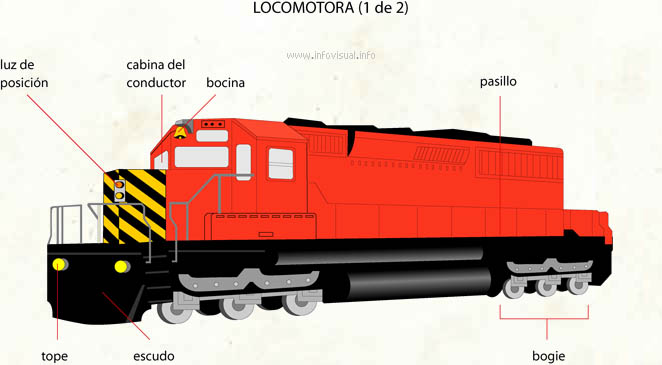 Locomotora (Diccionario visual)