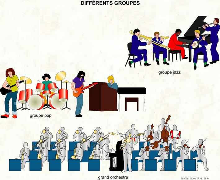Différents groupes (Dictionnaire Visuel)