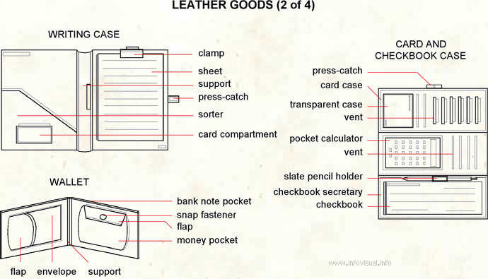 Leather goods 2  (Visual Dictionary)