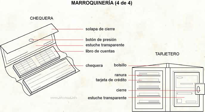 Artículos de cuero (Diccionario visual)